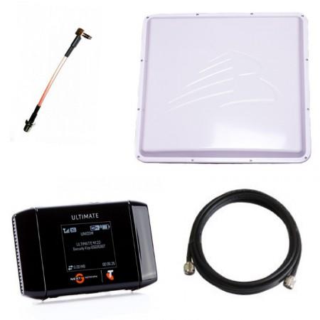 3G-роутеры с антенной